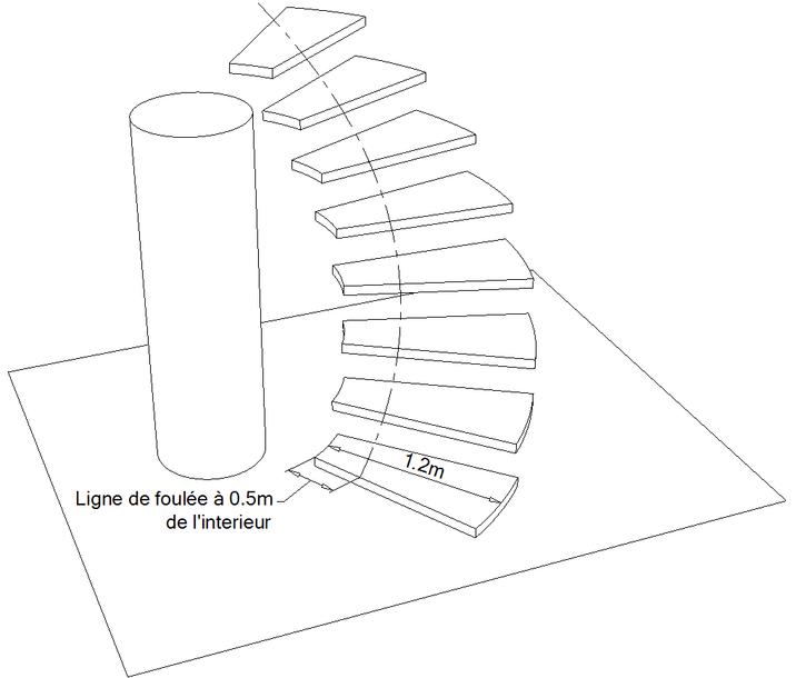 bien connu escalier colima on calcul wp46 humatraffin. Black Bedroom Furniture Sets. Home Design Ideas